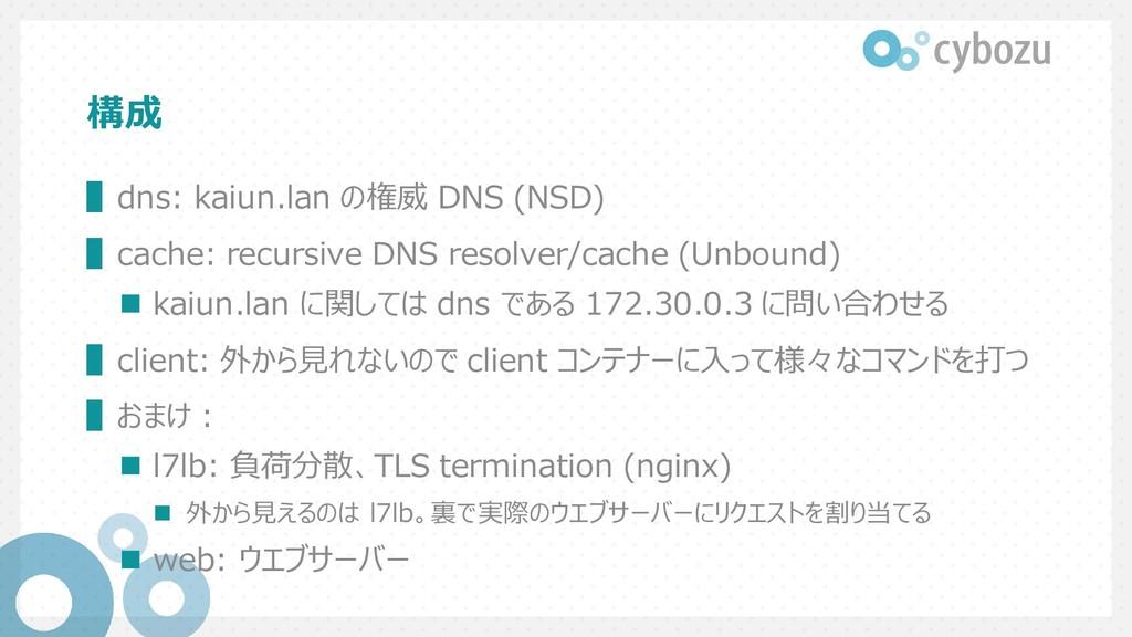 構成 ▌dns: kaiun.lan の権威 DNS (NSD) ▌cache: recurs...