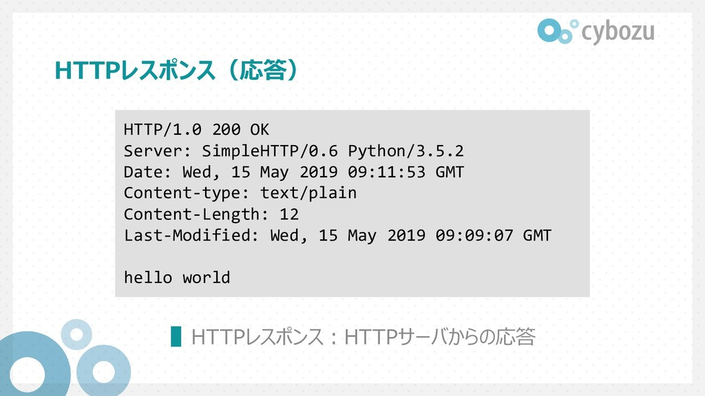 HTTPレスポンス(応答) ▌HTTPレスポンス:HTTPサーバからの応答 HTTP/1.0 ...