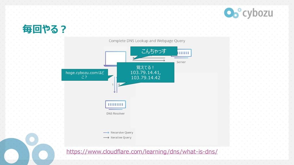 毎回やる? https://www.cloudflare.com/learning/dns/w...