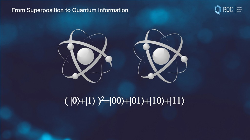 From Superposition to Quantum Information (  0ñ...