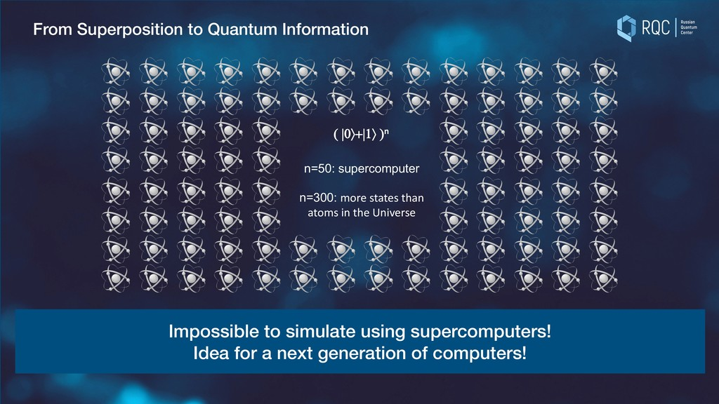From Superposition to Quantum Information Impos...