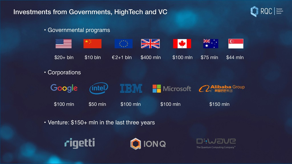 Investments from Governments, HighTech and VC ~...