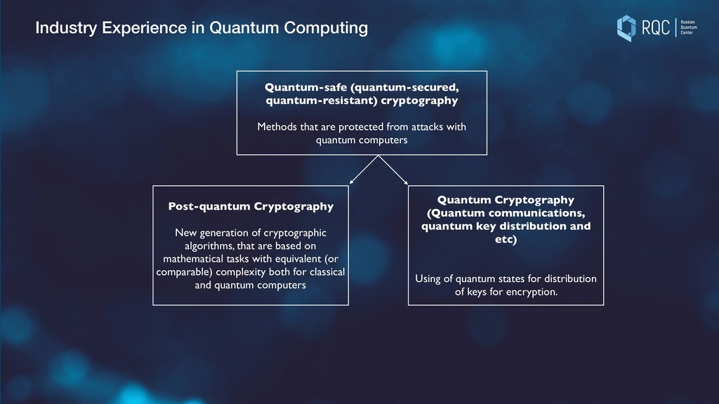 Industry Experience in Quantum Computing Quantu...