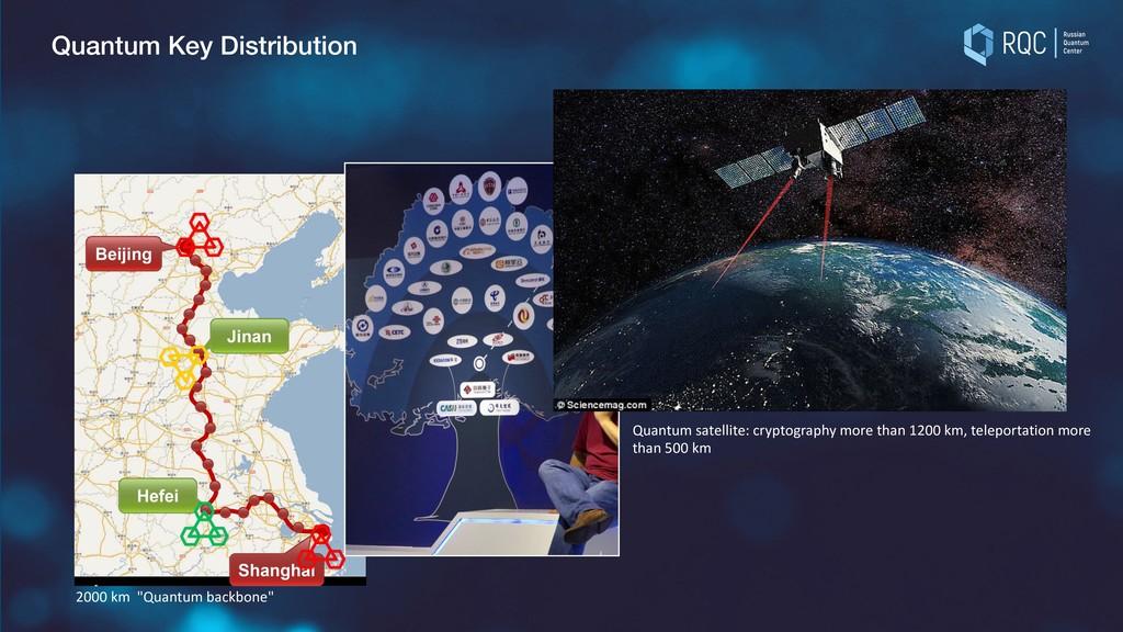 "Quantum Key Distribution 2000 km ""Quantum backb..."
