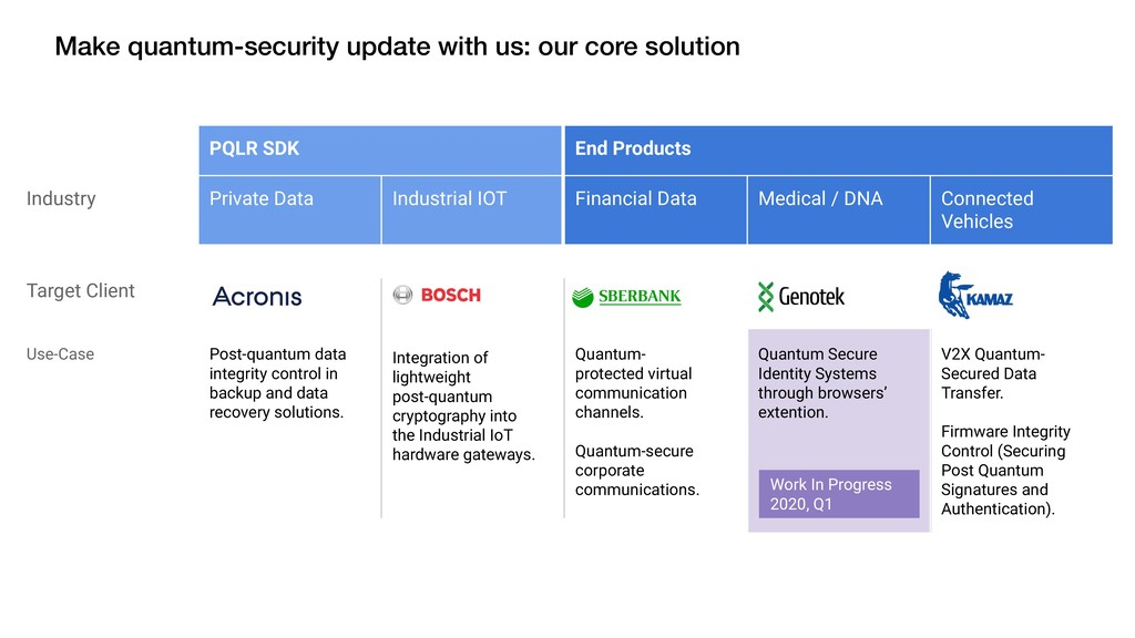 Make quantum-security update with us: our core ...