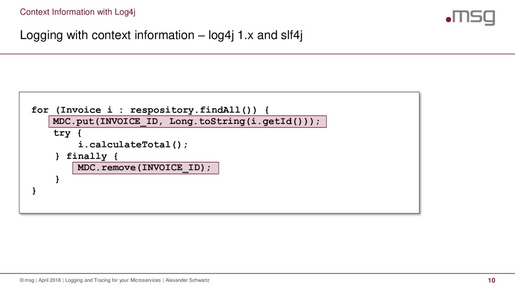 Context Information with Log4j Logging with con...