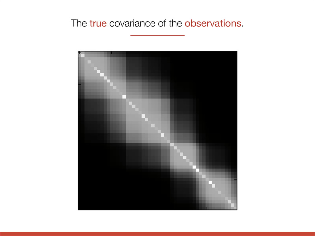 0 10 20 30 40 0 10 20 30 40 The true covariance...