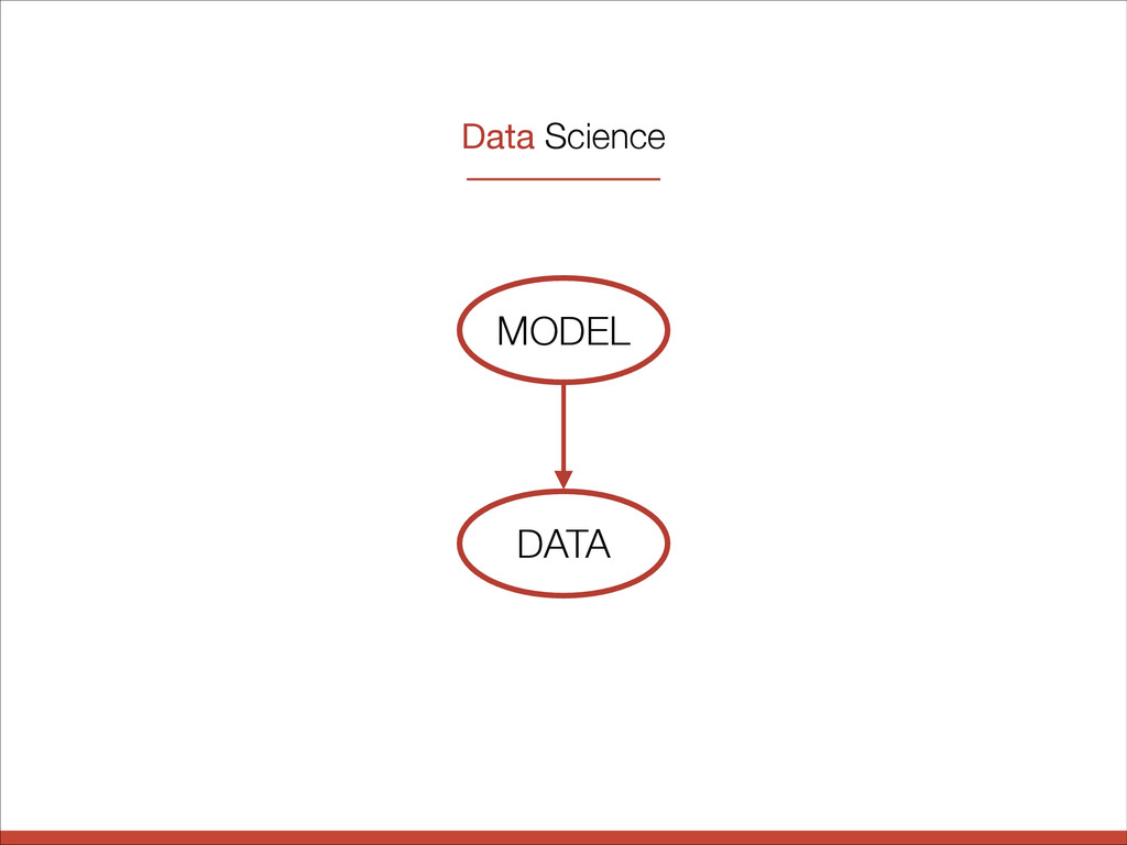 MODEL DATA Data Science