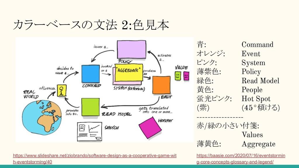 カラーベースの文法 2:色見本 https://www.slideshare.net/ziob...