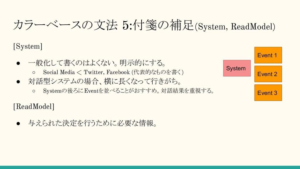 カラーベースの文法 5:付箋の補足(System, ReadModel) [System] ●...