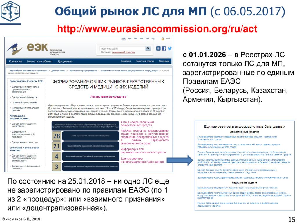 15 Общий рынок ЛС для МП (с 06.05.2017) http://...
