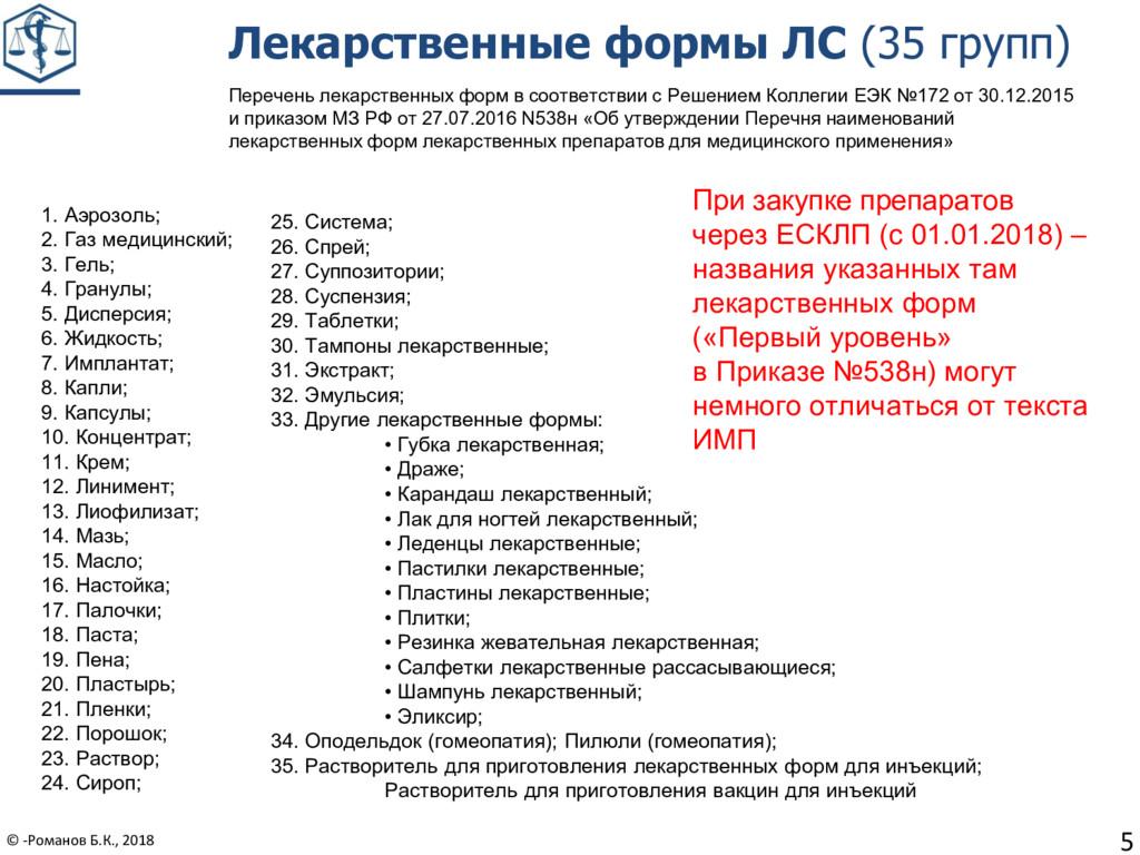 5 Лекарственные формы ЛС (35 групп) Перечень ле...