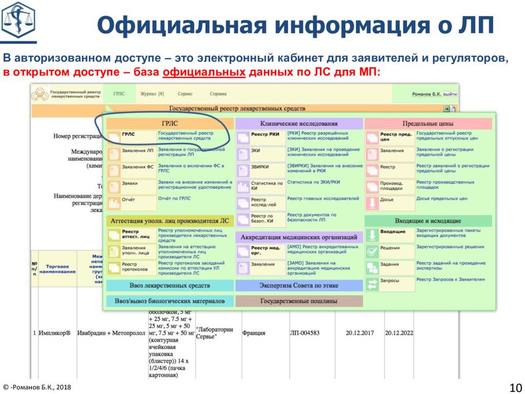 Официальная информация о ЛП 10 В авторизованном...