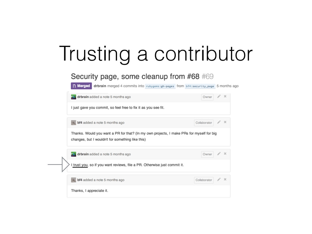 Trusting a contributor
