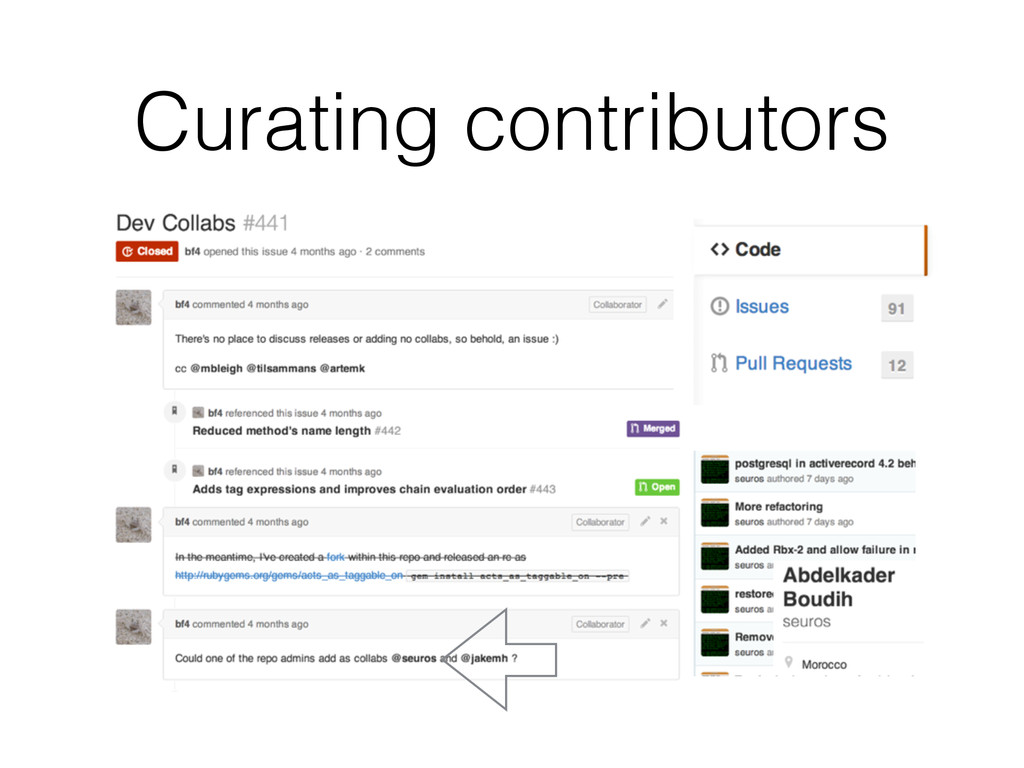 Curating contributors