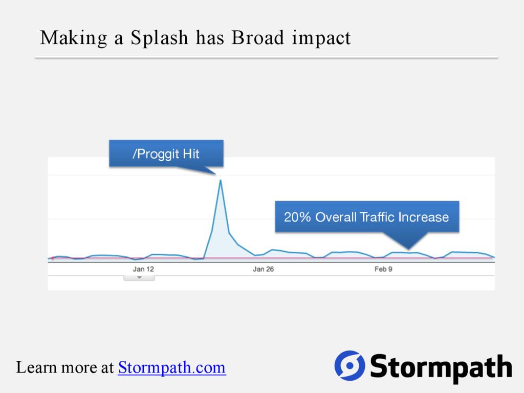 Making a Splash has Broad impact /Proggit Hit 2...