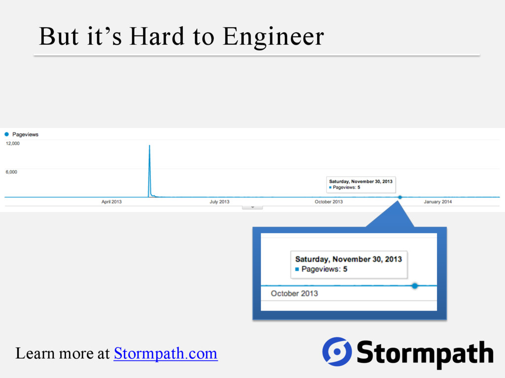 But it's Hard to Engineer Learn more at Stormpa...