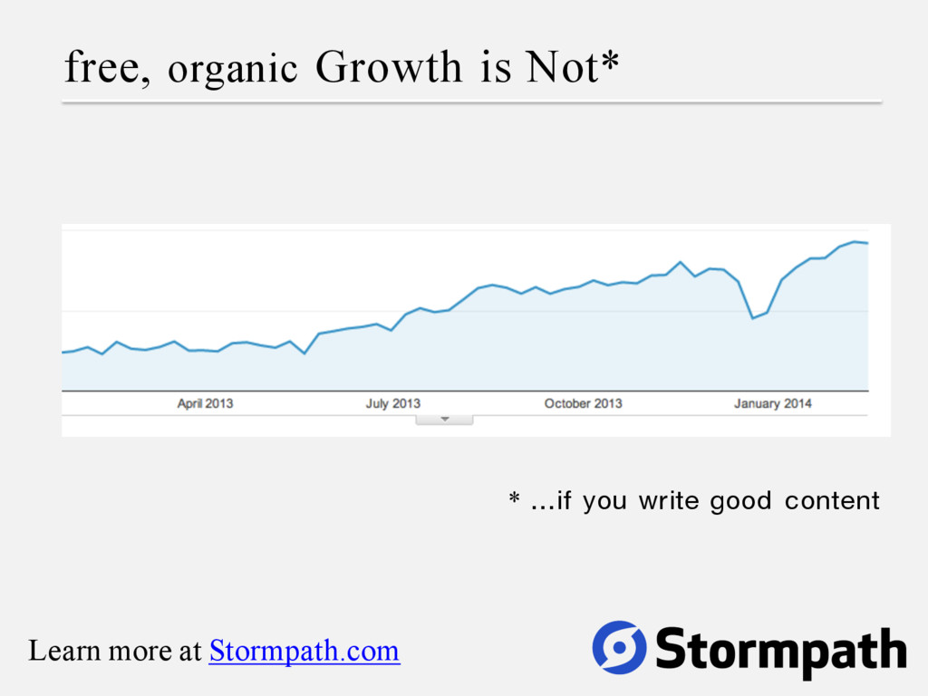 free, organic Growth is Not* * …if you write go...