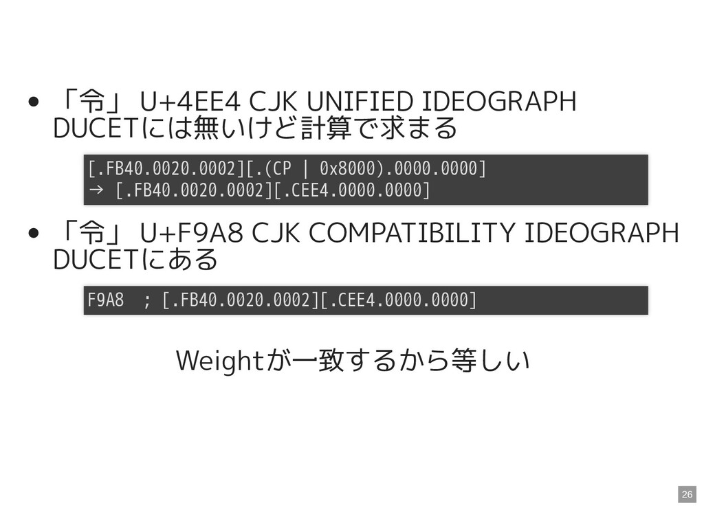 「令」 U+4EE4 CJK UNIFIED IDEOGRAPH DUCETには無いけど計算で...