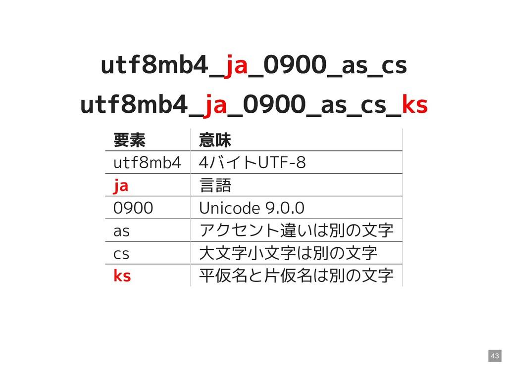 utf8mb4_ utf8mb4_ja ja_0900_as_cs _0900_as_cs u...