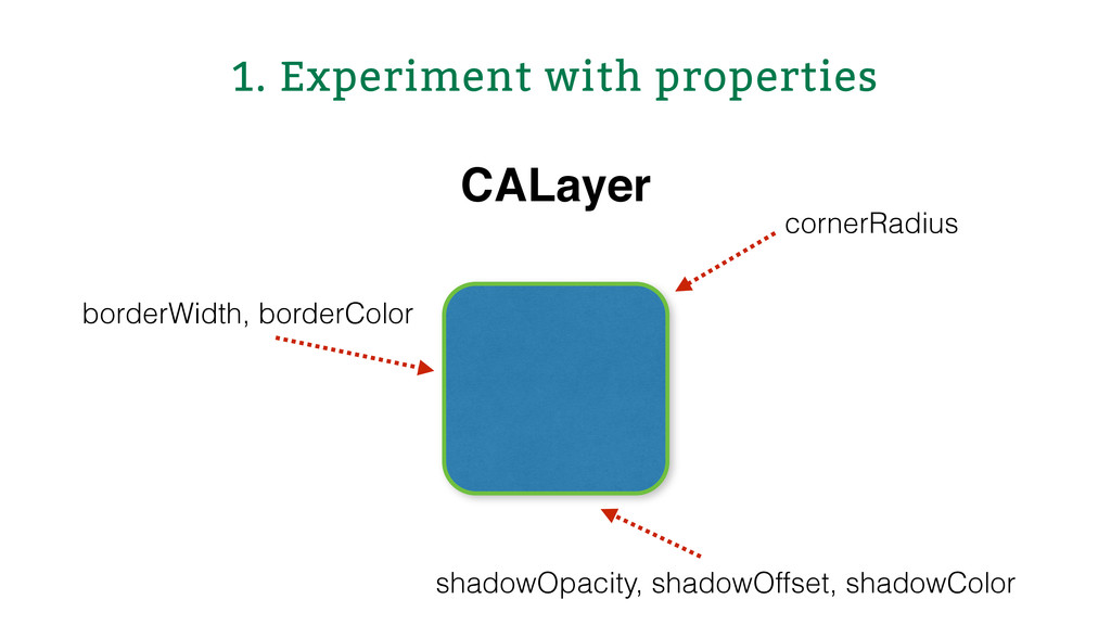 1. Experiment with properties CALayer shadowOpa...