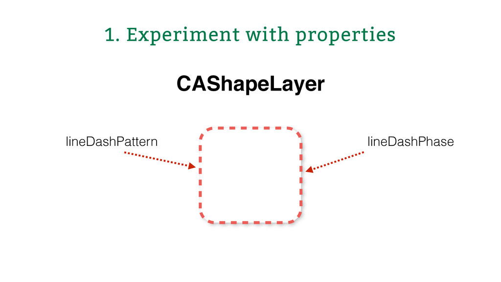 1. Experiment with properties CAShapeLayer line...