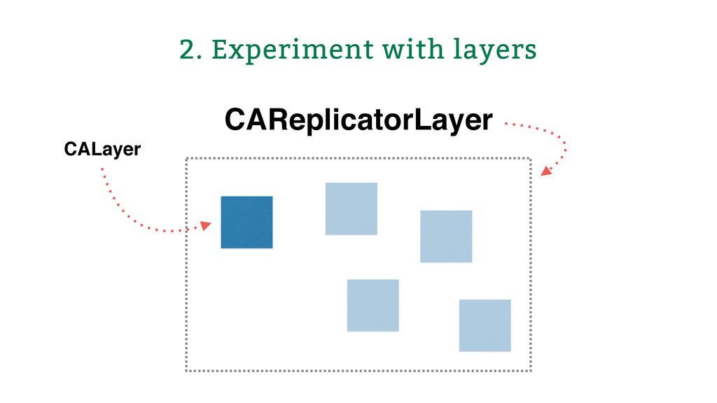 2. Experiment with layers CAReplicatorLayer CAL...