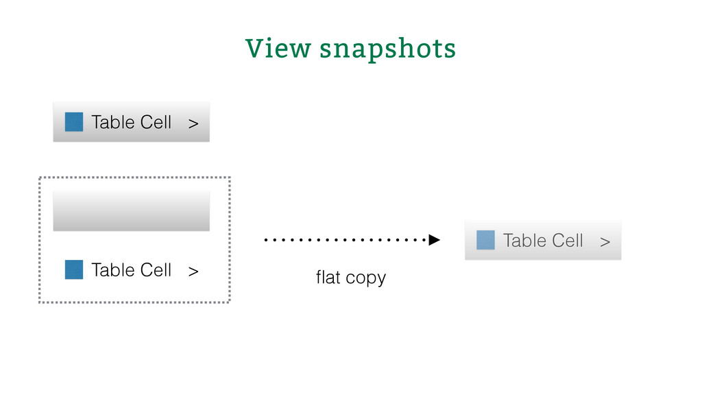 View snapshots Table Cell > Table Cell > Table ...