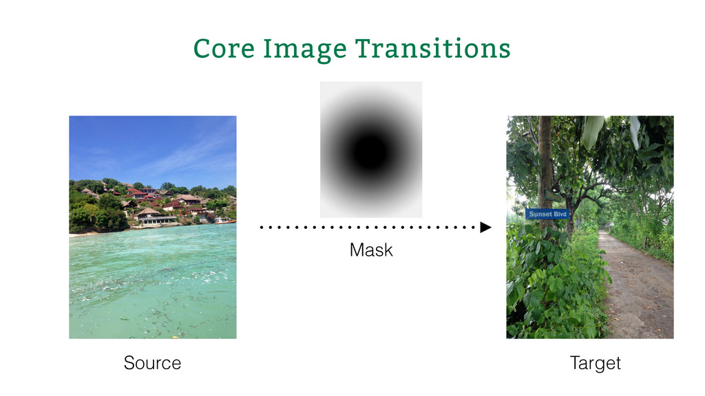 Core Image Transitions Mask Source Target