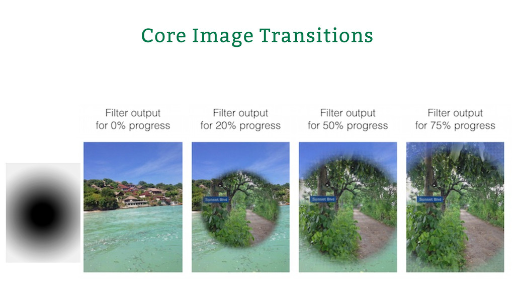 Core Image Transitions