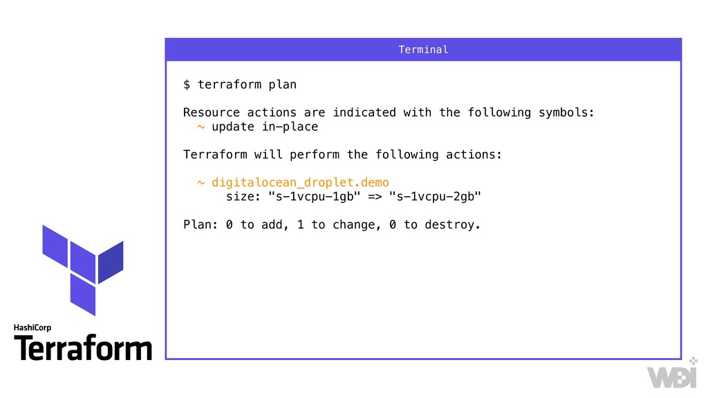 $ terraform plan  Resource actions are indica...