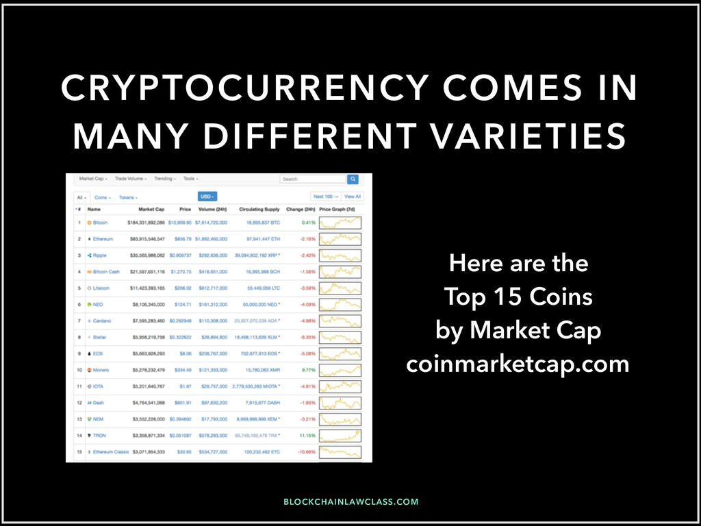 CRYPTOCURRENCY COMES IN MANY DIFFERENT VARIETIE...
