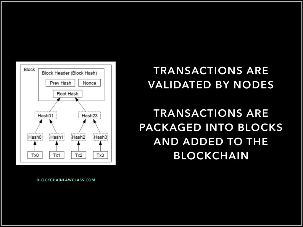 BLOCKCHAINLAWCLASS.COM TRANSACTIONS ARE VALIDAT...