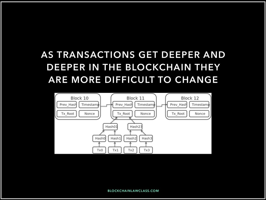 BLOCKCHAINLAWCLASS.COM AS TRANSACTIONS GET DEEP...