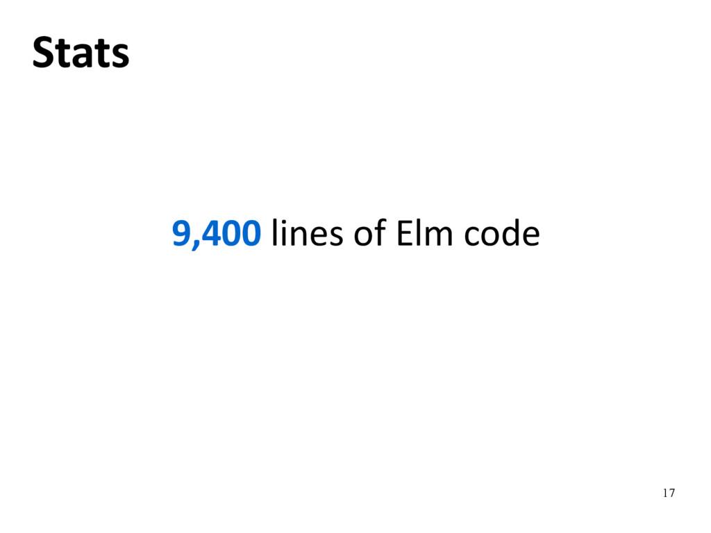 17 Stats 9,400 lines of Elm code
