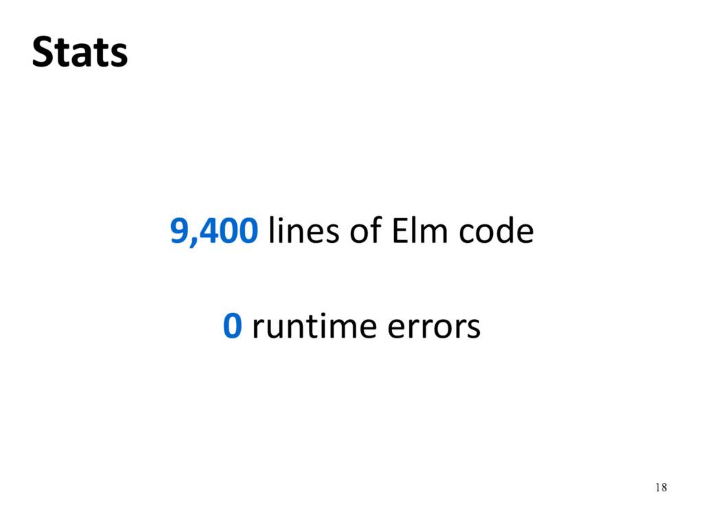 18 Stats 9,400 lines of Elm code 0 runtime erro...