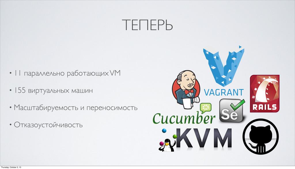 ТЕПЕРЬ • 11 параллельно работающих VM • 155 вир...