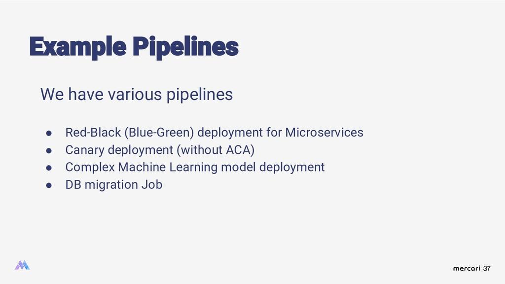 37 We have various pipelines ● Red-Black (Blue-...