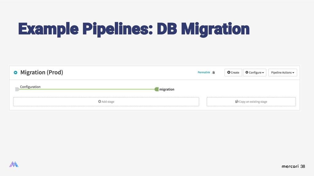 38 Example Pipelines: DB Migration
