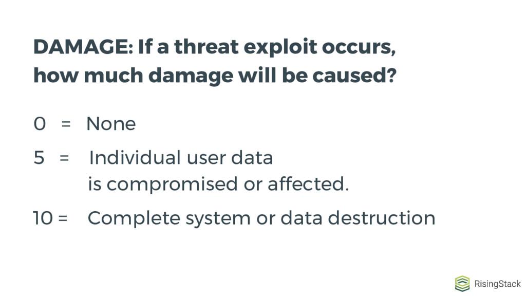 DAMAGE: If a threat exploit occurs, how much da...