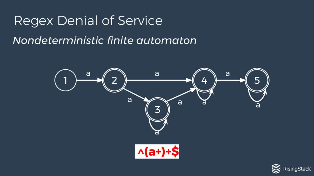 Regex Denial of Service 1 ^(a+)+$ 2 3 4 5 a a a...