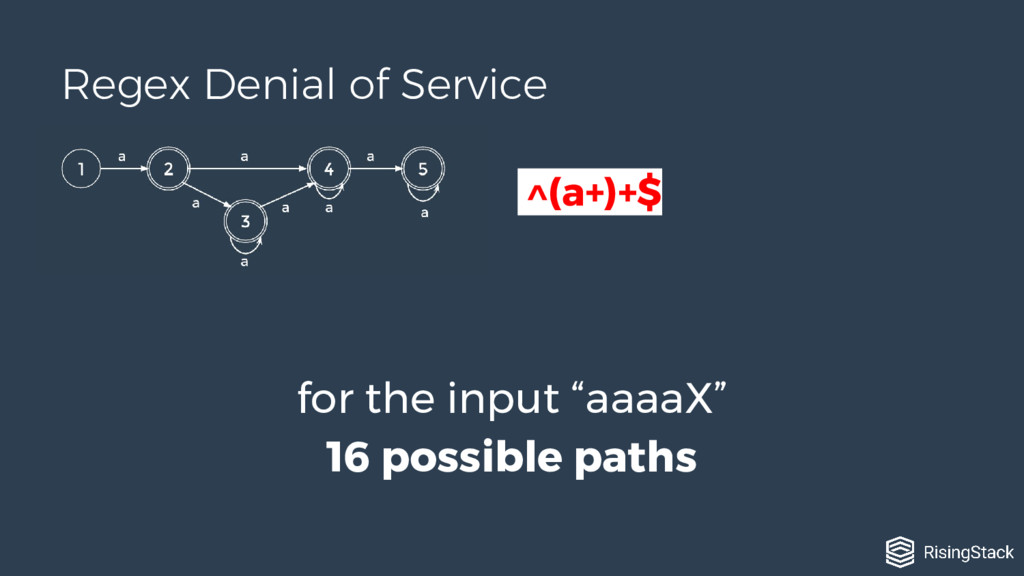 """^(a+)+$ for the input """"aaaaX"""" 16 possible paths..."""