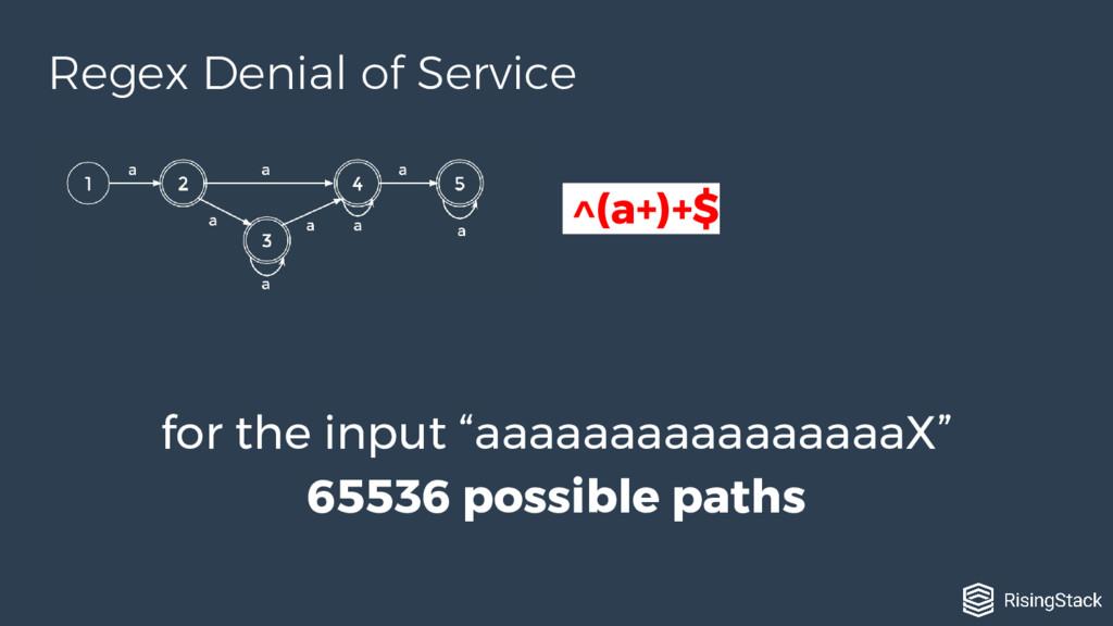 """^(a+)+$ for the input """"aaaaaaaaaaaaaaaaX"""" 65536..."""