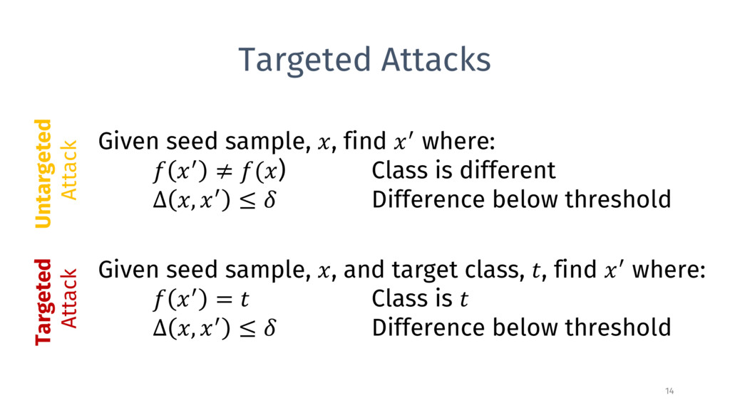 Targeted Attacks 14 Given seed sample, , find 0...
