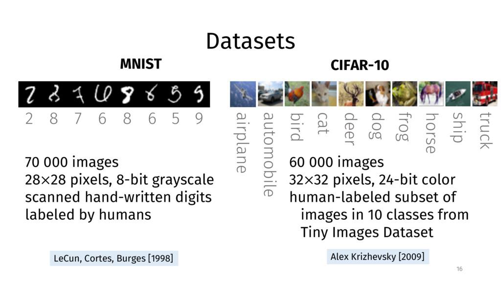 Datasets MNIST CIFAR-10 16 2 8 7 6 8 6 5 9 70 0...