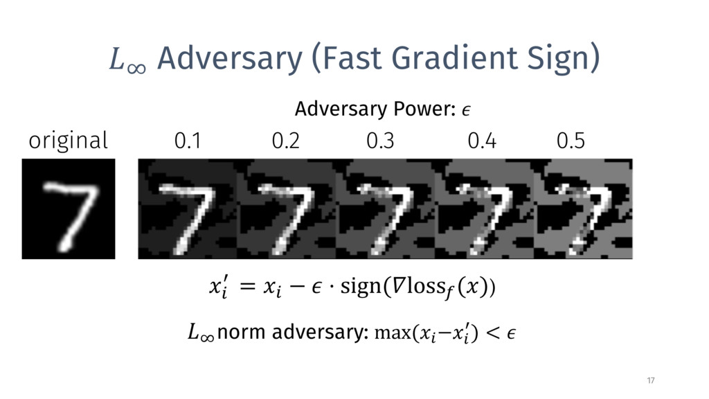 D Adversary (Fast Gradient Sign) 17 original 0....