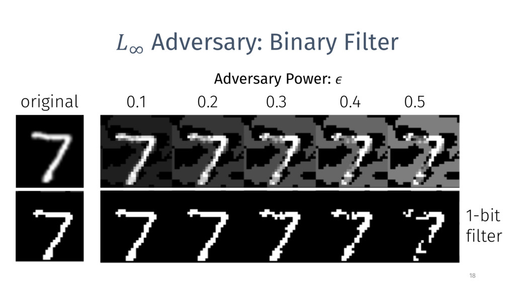 D Adversary: Binary Filter 18 original 0.1 0.2 ...