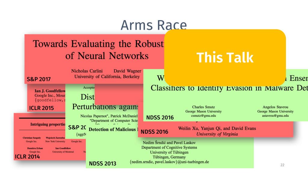 Arms Race 22 ICLR 2014 ICLR 2015 S&P 2016 S&P 2...
