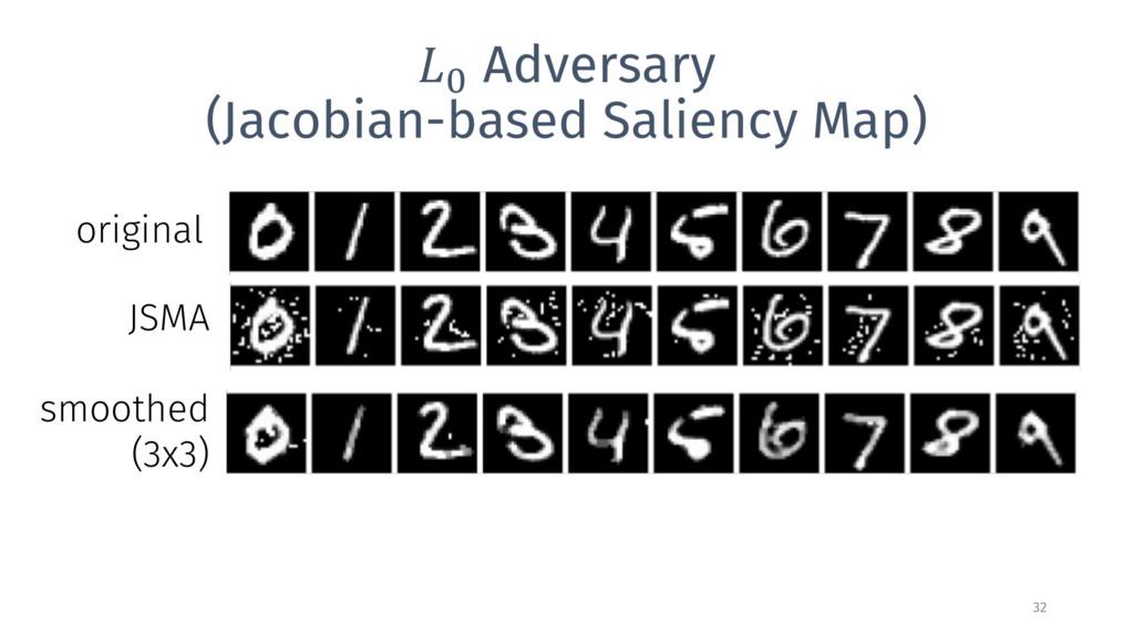 9 Adversary (Jacobian-based Saliency Map) 32 or...
