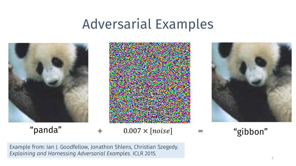 """Adversarial Examples 7 0.007 × [] + = """"panda"""" """"..."""